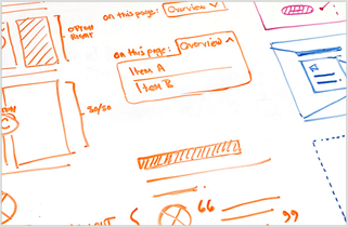 A dry erase board covered in website interface sketches